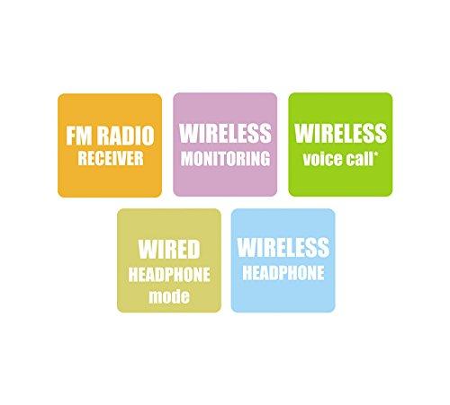 Zebronics Vivo Bluetooth Headphones with Mic
