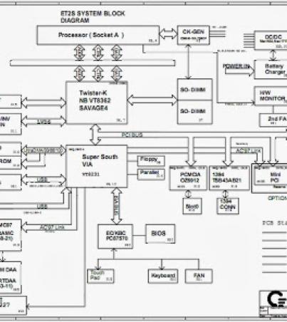 Acer Aspire 1300 (QUANTA ET2S) schemantics