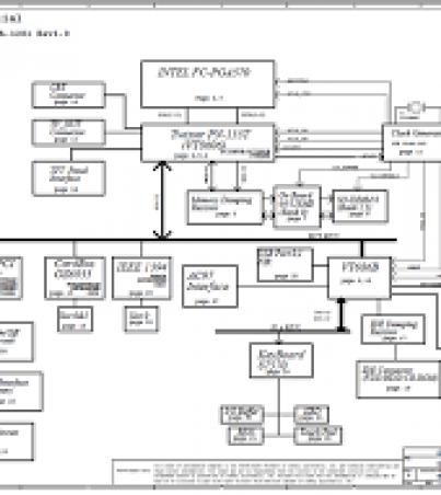 Acer Aspire 1200 (Compal LA-1281) schemantics