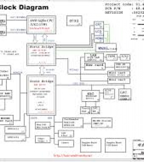 Acer Aspire 5536 - WISTRON JV50-PU - REV SB schemantics