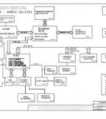 Acer Aspire 1400 XV COMPAL LA-1252 ACR10) schemantics